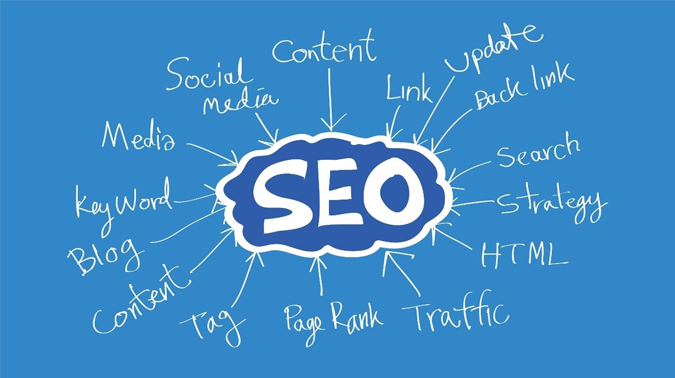 Four Main Types Of Watchwords That Ensure The Success Of Your SEO Strategies