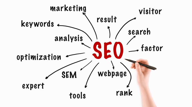 SEO Planning and Important Internet Marketing Strategies
